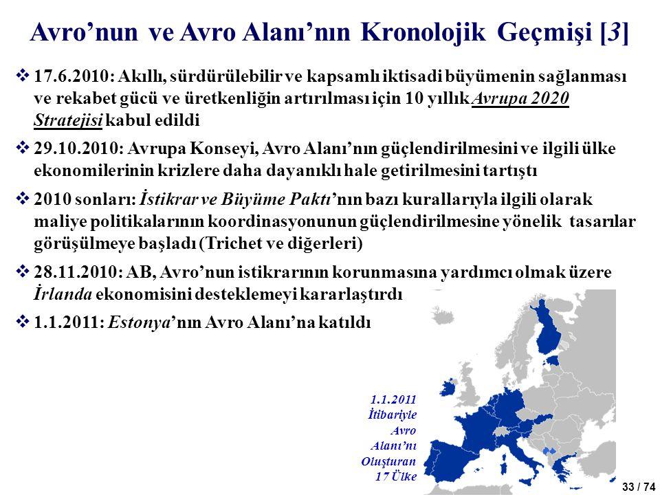 Avro'nun ve Avro Alanı'nın Kronolojik Geçmişi [3]